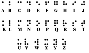Image of the Braille alphabet black letter and dots on white background.